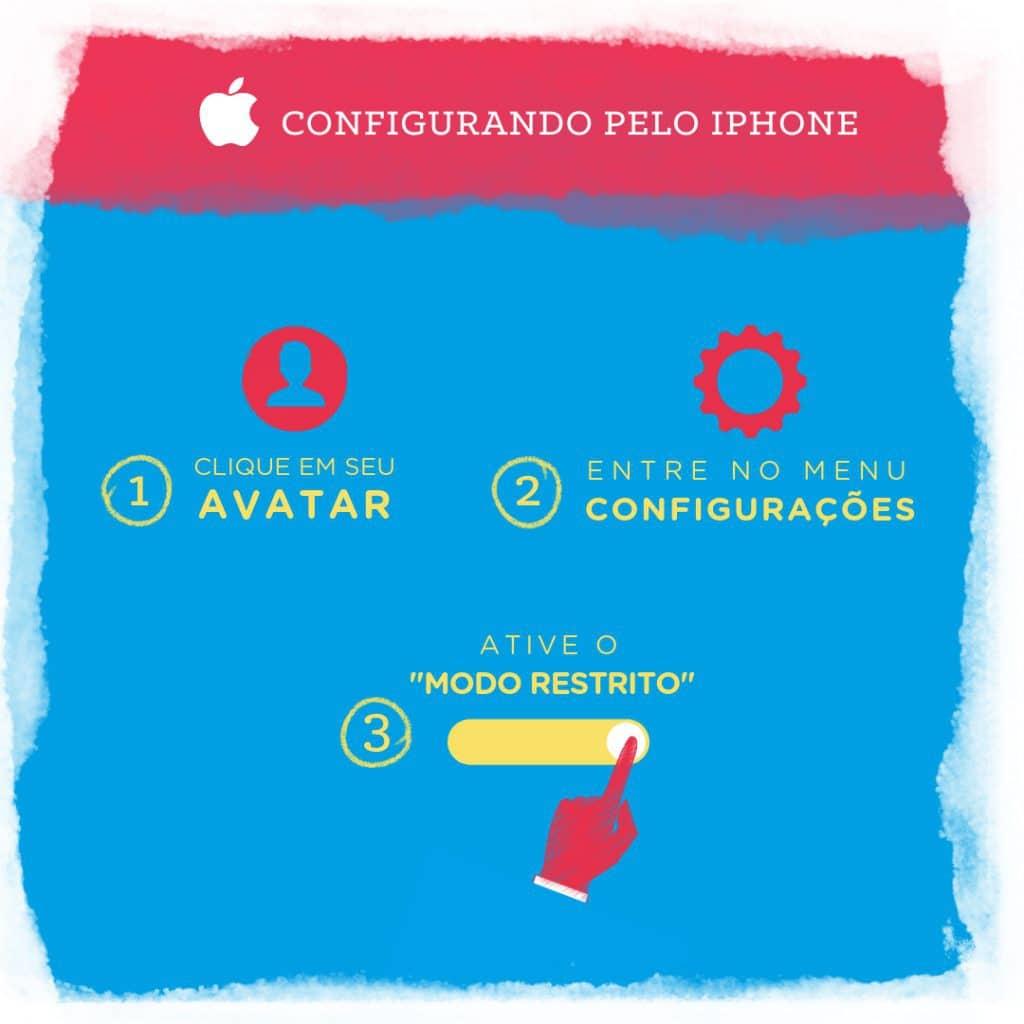 Ilustração de como configurar o YouTube para crianças ativando o Modo Restrito em celulares e tablets iOS Apple iPhone iPad
